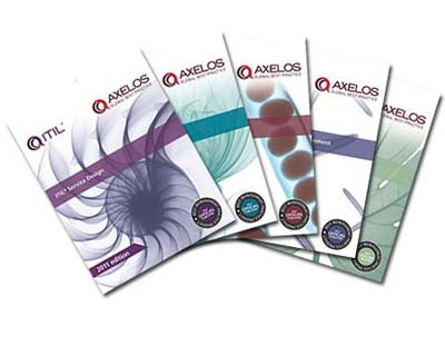 ITIL Lifecycle Publication Suite от Axelos