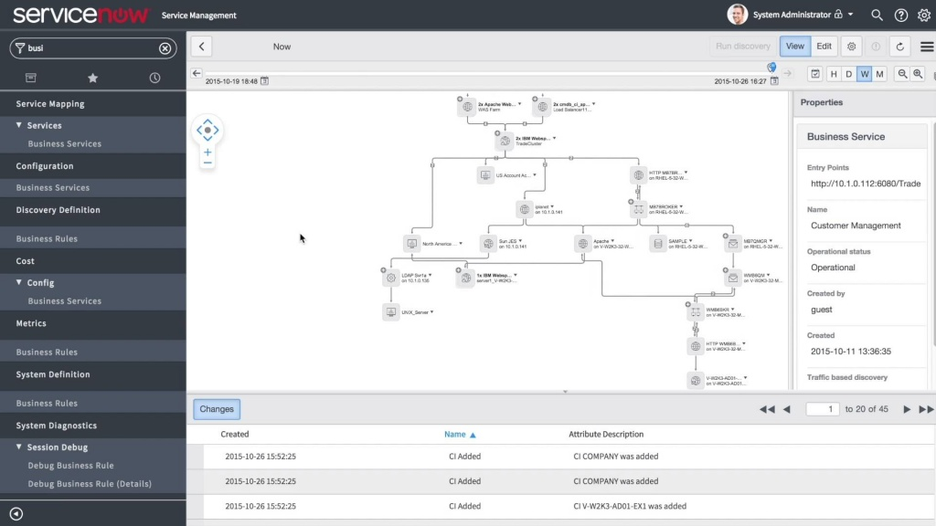 Mapping ServiceNow